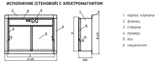 Противопожарный клапан ФАЕР КПФ-А